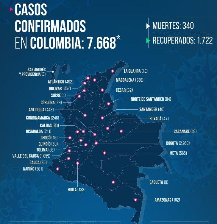 Tres nuevos casos y una muerte por coronavirus en Risaralda
